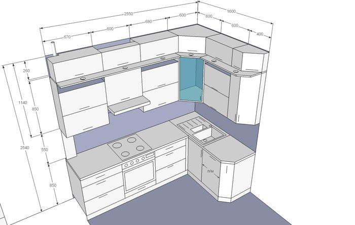 схема размеров кухонных модулей